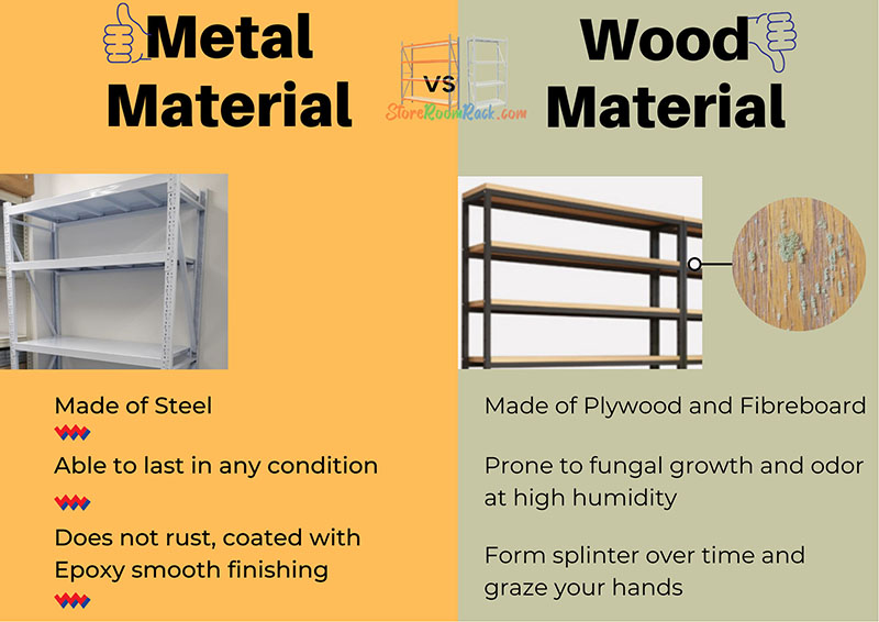 Shelves Material - Metal vs Wood