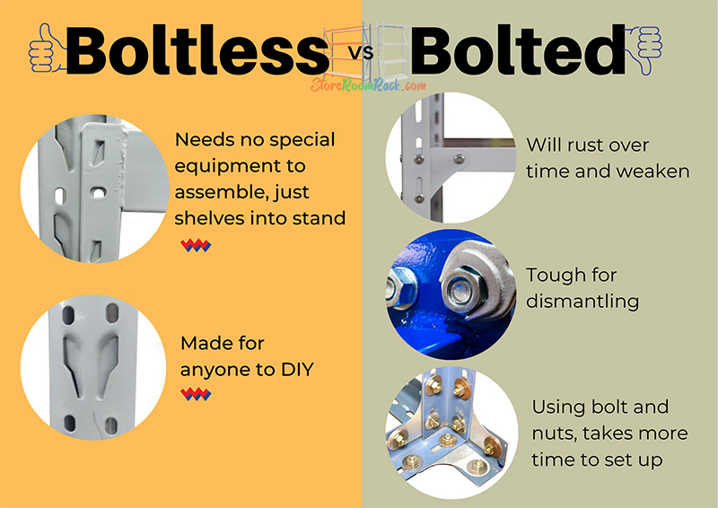 Boltless vs Bolted Rack